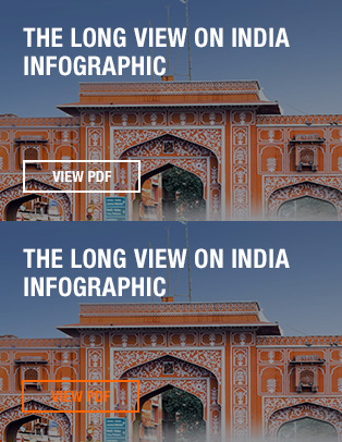 The Long View on India Infographic